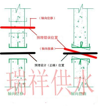电路 电路图 电子 设计 素材 原理图 395_427